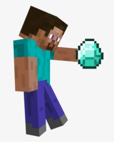 Minecraft Steve Png Images Free Transparent Minecraft Steve