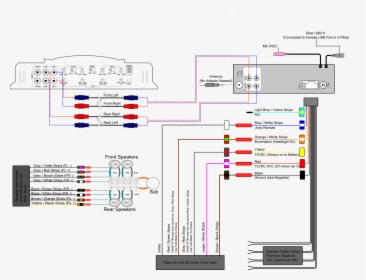 Wiring Diagram For Car Equalizer New Jvc Equalizer Amplifier Wire Diagram Hd Png Download Kindpng