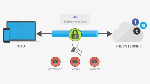 vpn virtual private network free download