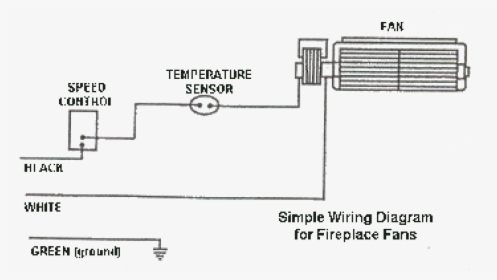 Pioneer Mvh-S310Bt Wiring Diagram from p.kindpng.com