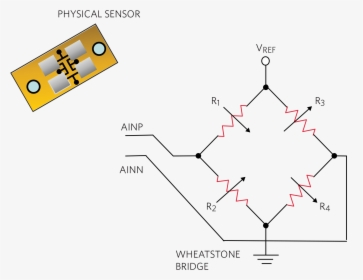 Hot Wire Anemometer Block Diagram, HD Png Download - kindpng Hot Wiring Schematic on ecu schematics, wire schematics, generator schematics, design schematics, motor schematics, electrical schematics, engine schematics, engineering schematics, transmission schematics, ignition schematics, amplifier schematics, tube amp schematics, ford diagrams schematics, circuit schematics, piping schematics, computer schematics, electronics schematics, transformer schematics, ductwork schematics, plumbing schematics,