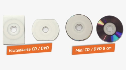 Business Card Cd R And Dvd R Circle Hd Png Download Kindpng