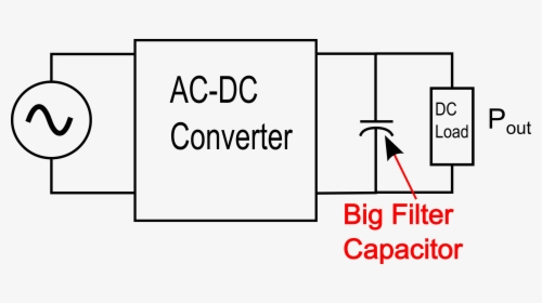 [FPWZ_2684]  Ac Dc Wiring Diagram New Ac Dc Motor Wiring Diagram - Power Supply Filter  Capacitor, HD Png Download - kindpng | Ac Dc Motor Wiring |  | kindpng